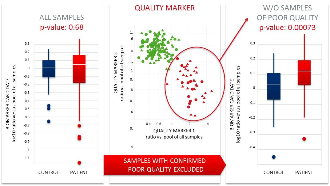 Example of a