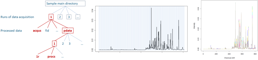 NMR