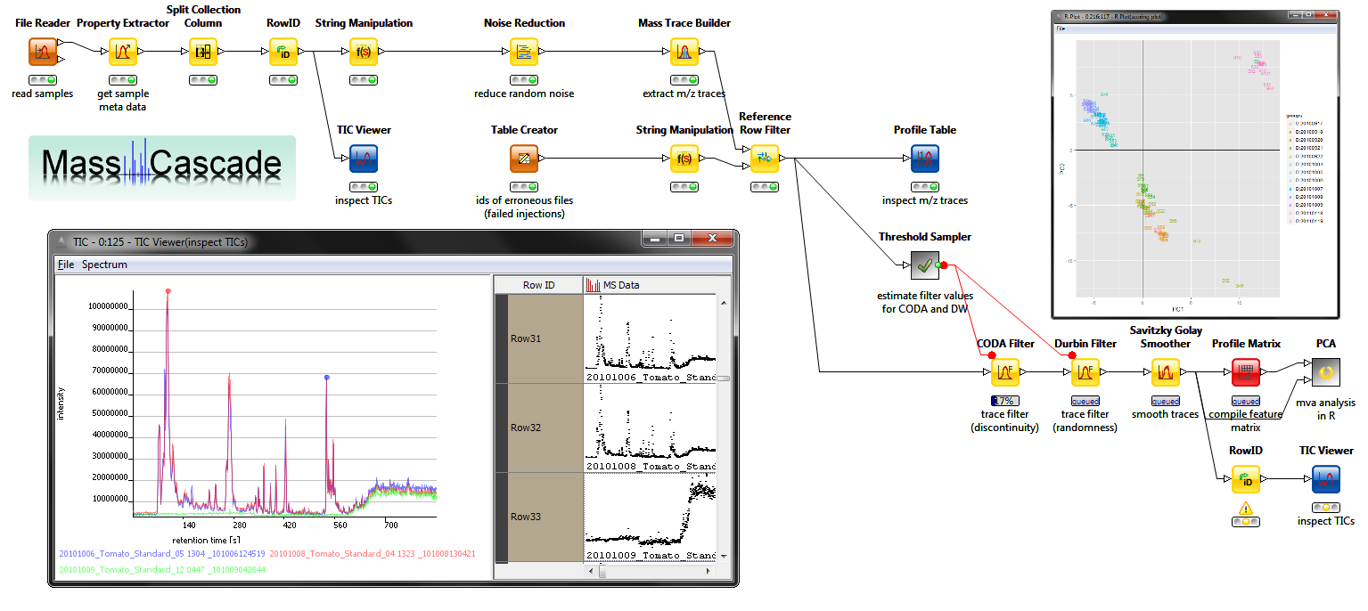 Overview of the MassCascade plug-in for KNIME