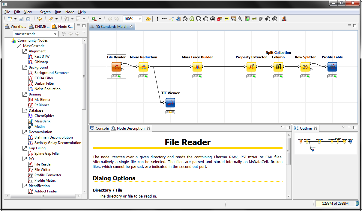 Screenshot of the KNIME workflow