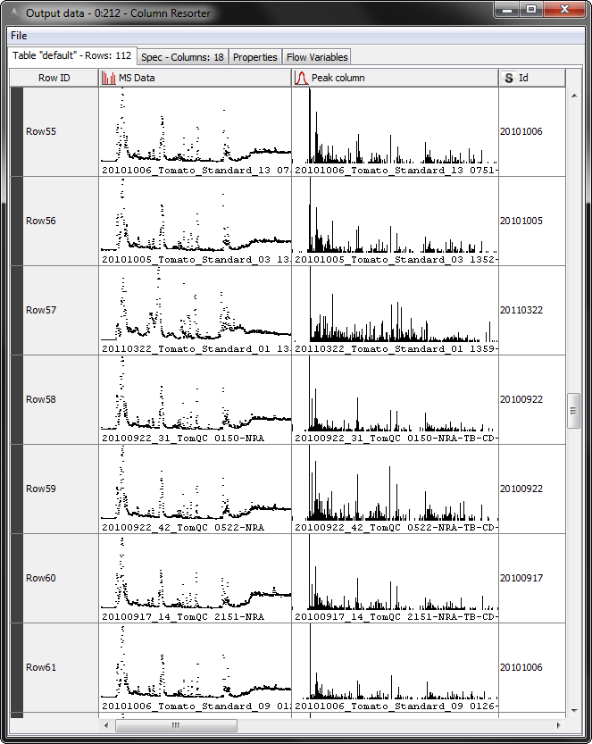 Screenshots of a data table and plot of m/z traces
