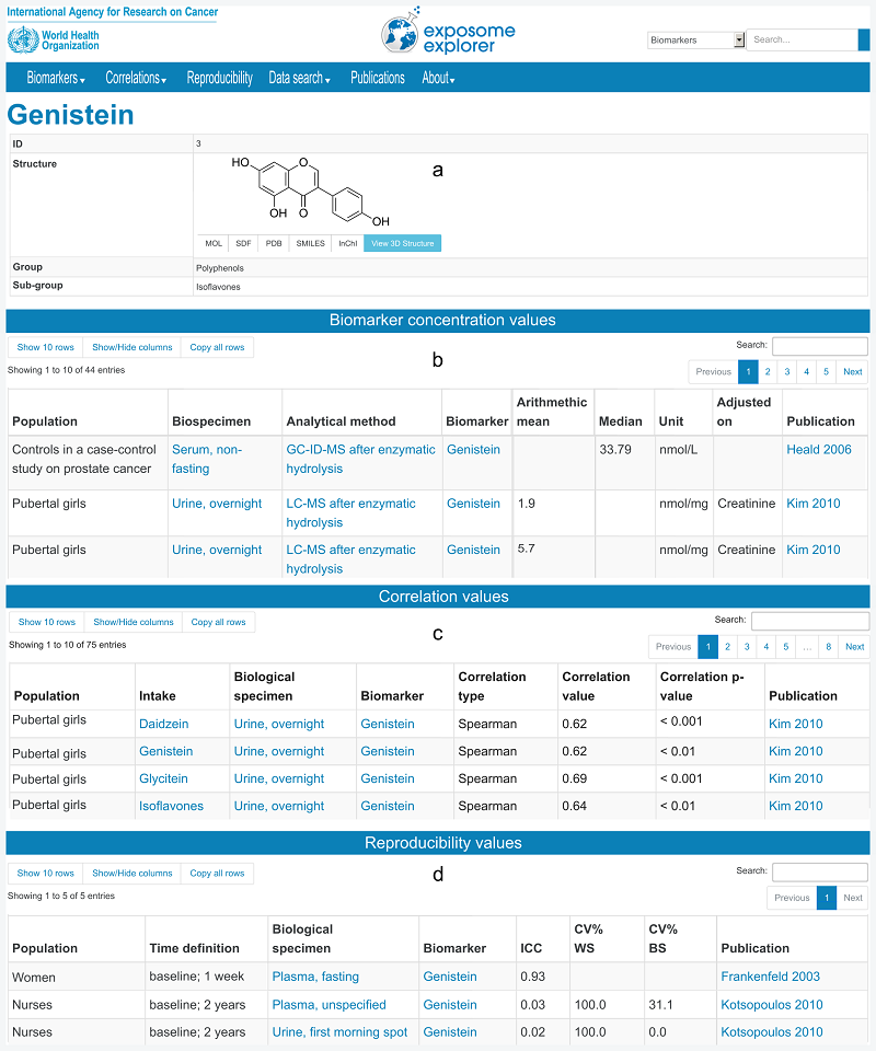 Screenshot montage of a biomarker view