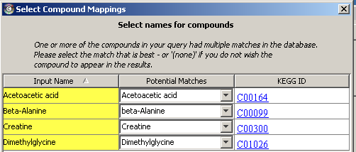 Mapping compound names from user data to KEGG           compound IDs