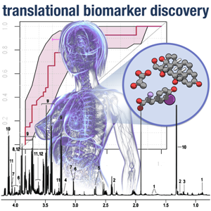 Translational Biomarker Discovery