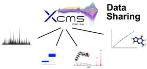 Ways the cloud-based XCMS Online/METLIN           platform is being applied
